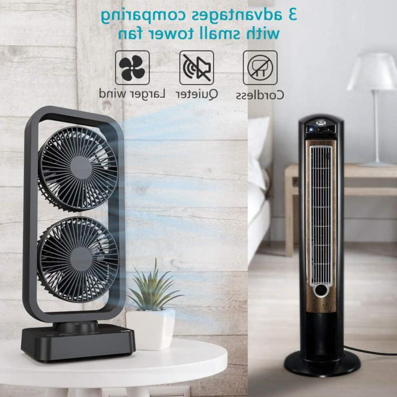 2 Portable Air Cooler Fan with Superpower